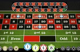 Strategies to Win at Roulette